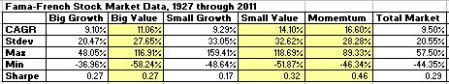 FF Market Small Large Value Returns Jan 2013